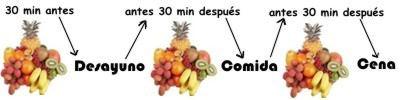 Conviene comer fruta por la noche