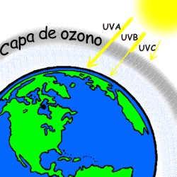 Resultado de imagen de imagenes capa de ozono
