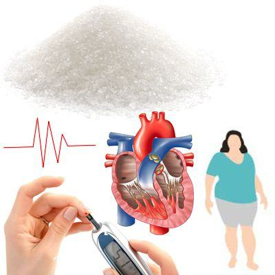 Enfermedades relacionadas con la ingesta de glucosa