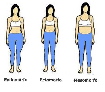 ¿Cómo saber si mi cuerpo es bonito?