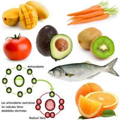 Como evitar o minimizar la generación de radicales libres en nuestro organismo