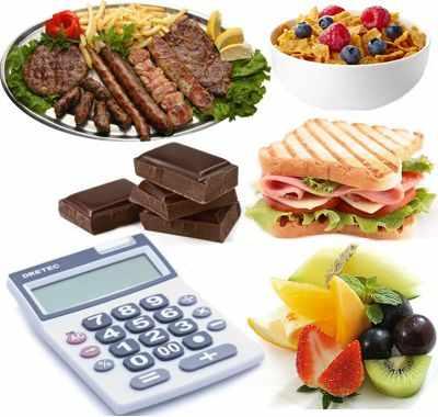Requerimientos diarios de calorías que necesita el cuerpo humano