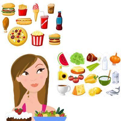 Como disminuir las calorías consumidas Bajar las calorías consumidas