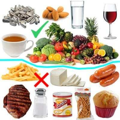 Comidas que producen asma