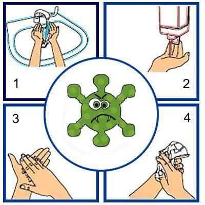 Consecuencias de comer sin lavarse las manos
