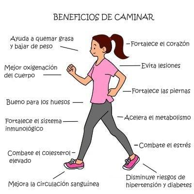¿Qué beneficios nos brinda el caminar?