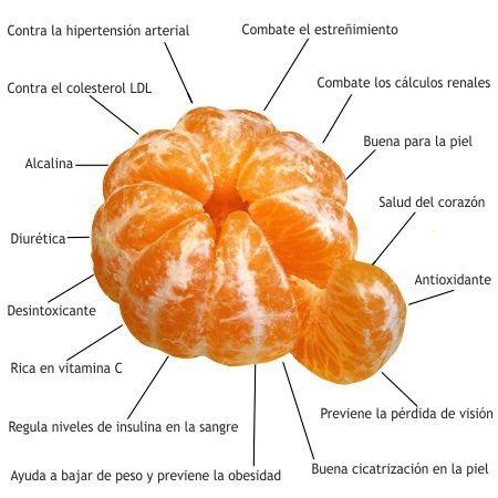 ¿Qué previene la mandarina?