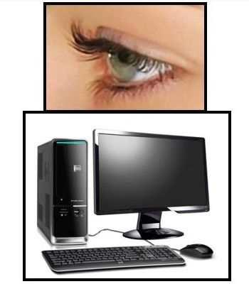 Daño visual por uso computadora