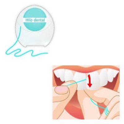 ¿Para qué nos sirve el hilo dental?