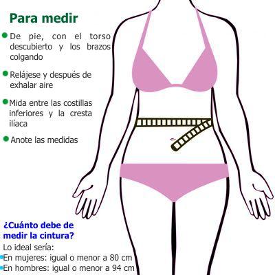 Pasos para medir la circunferencia de la cintura