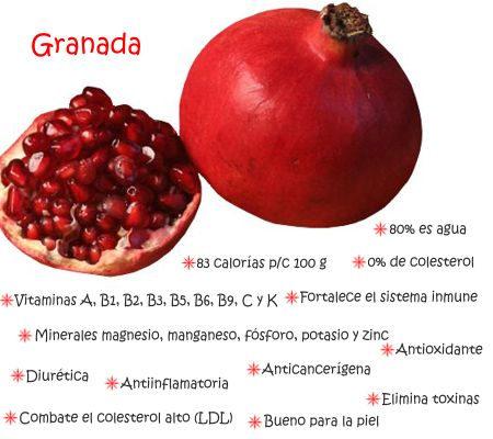 Receta de remedios caseros con granada