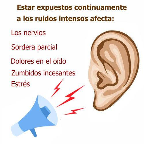 ¿Consecuencias de un ambiente ruidoso?