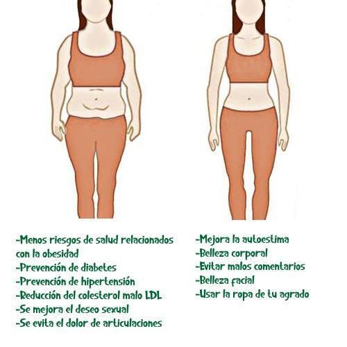 ¿Qué obtengo con bajar de peso?