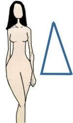 Distintas formas de cuerpos femeninos