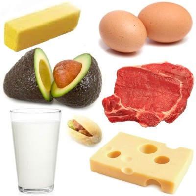 Alimentos considerados  o clasificados como grasas