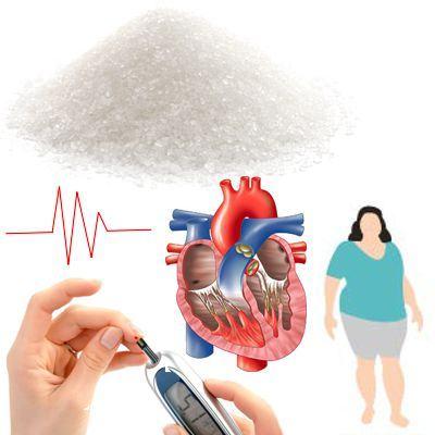 Enfermedades que produce la glucosa