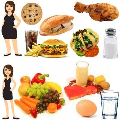 ¿Qué debo comer para mantener mi figura? Alimentos buenos y malos