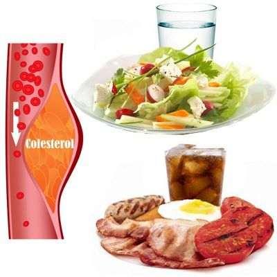 Prevenir el aumento del colesterol