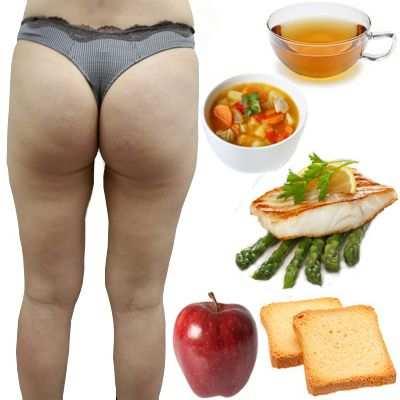 Dieta anticelulitis fulminadora de celulitis